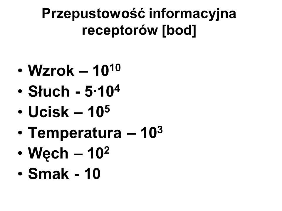 Przepustowość informacyjna receptorów [bod]